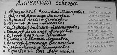 Список директоров